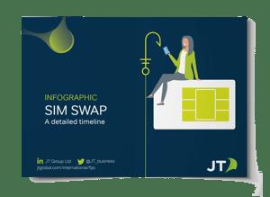 SIM Swap Timeline Cover