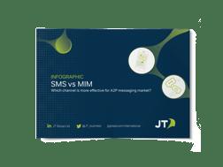 SMS VS IM thumbnail